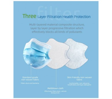 3-layer disposable face mask - 50 pieces